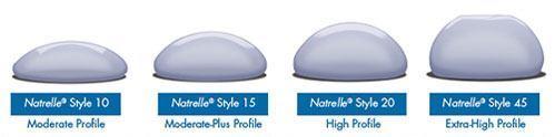 Natrelle Implants Toronto